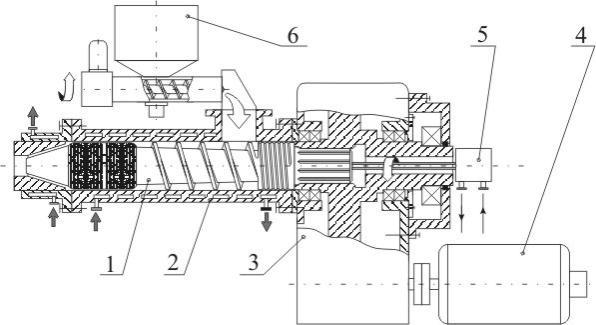 Переработка изношенных шин. экструдер червячно-роторный.