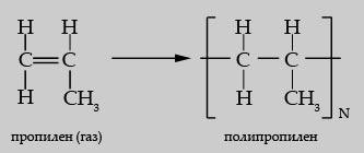 Изображение реакции синтеза ПП